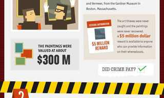 Does Crime Pay? The Greatest Heists on Record!