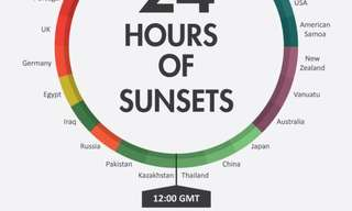Around the World for 24 Hours of Sunsets!