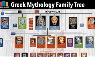 Learn All About the Greek Mythology Family Tree