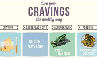Chart: Replace Your Food Cravings With One of These Healthy Snacks