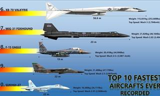 These Are the FASTEST Aircraft in History So Far