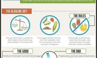 Know These Important Facts About Popular Diets