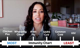 Know If Covid-19 Infection Will Provide You Immunity