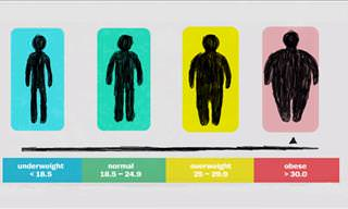 Here's What Your BMI Does NOT Mean...