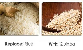 Healthier Alternatives to Ingredients