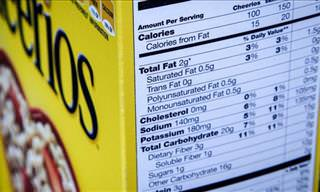 New Food Label Makes Clear What We Are Getting from Our Food