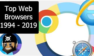 The Popularity of Browsers: 1994-2019