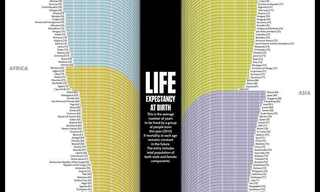 How Long You Live May Depend On Where You're Born...