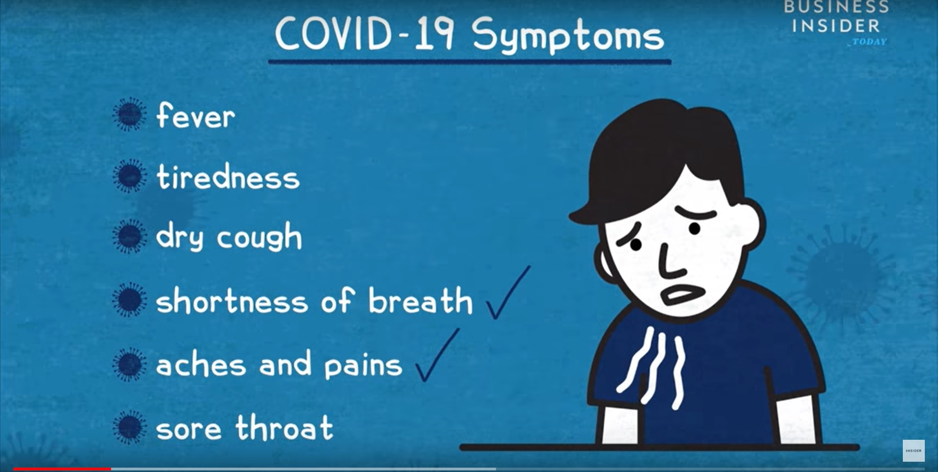How covid-19 Symptoms Really Feel Like